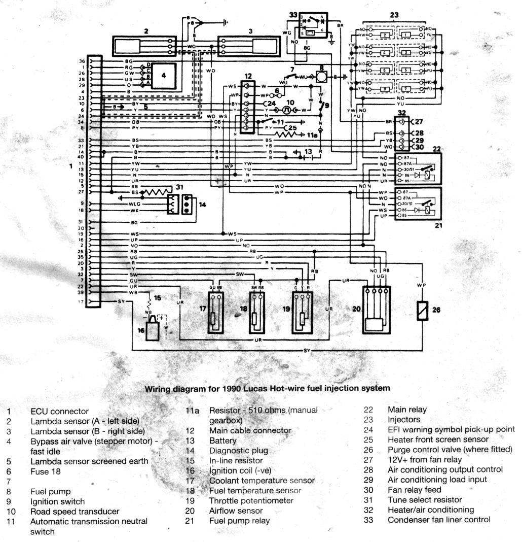 Land Rover 110 Fuse Box Diagram Simple Guide About Wiring 98 Range Chimaera Newbie Does A Exist Page 1 Defender Td5